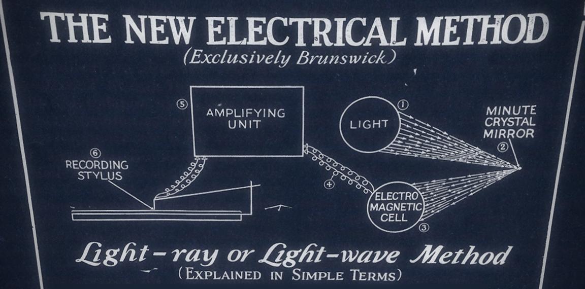 THE BRUNSWICK LIGHT-RAY PROCESS